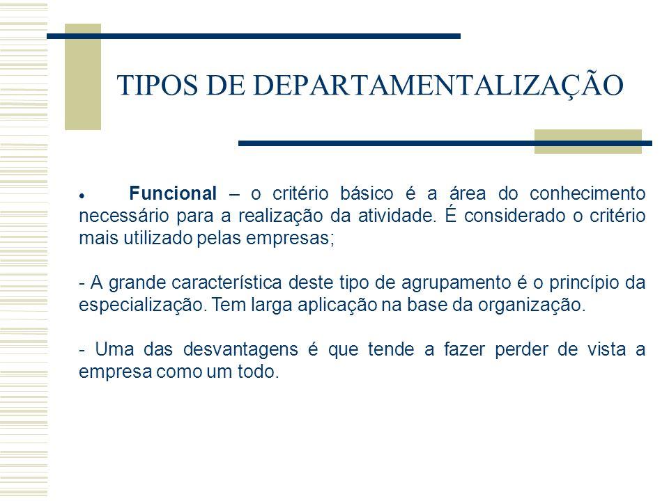 TIPOS DE DEPARTAMENTALIZAÇÃO Funcional – o critério básico é a área do conhecimento necessário para a realização da atividade.