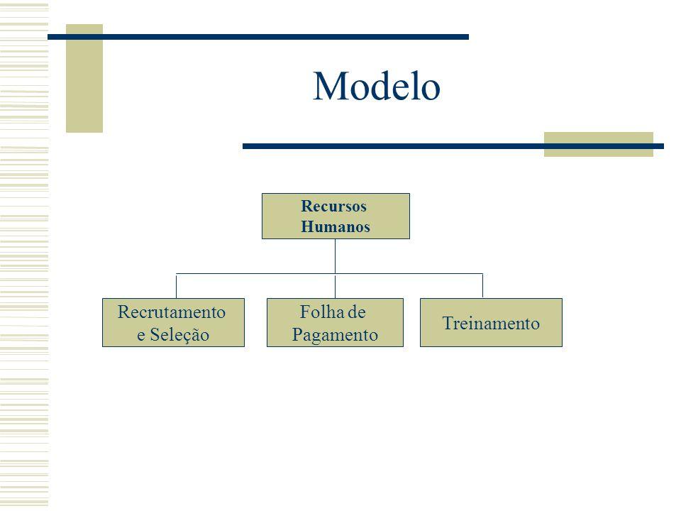 Modelo Recursos Humanos Treinamento Folha de Pagamento Recrutamento e Seleção