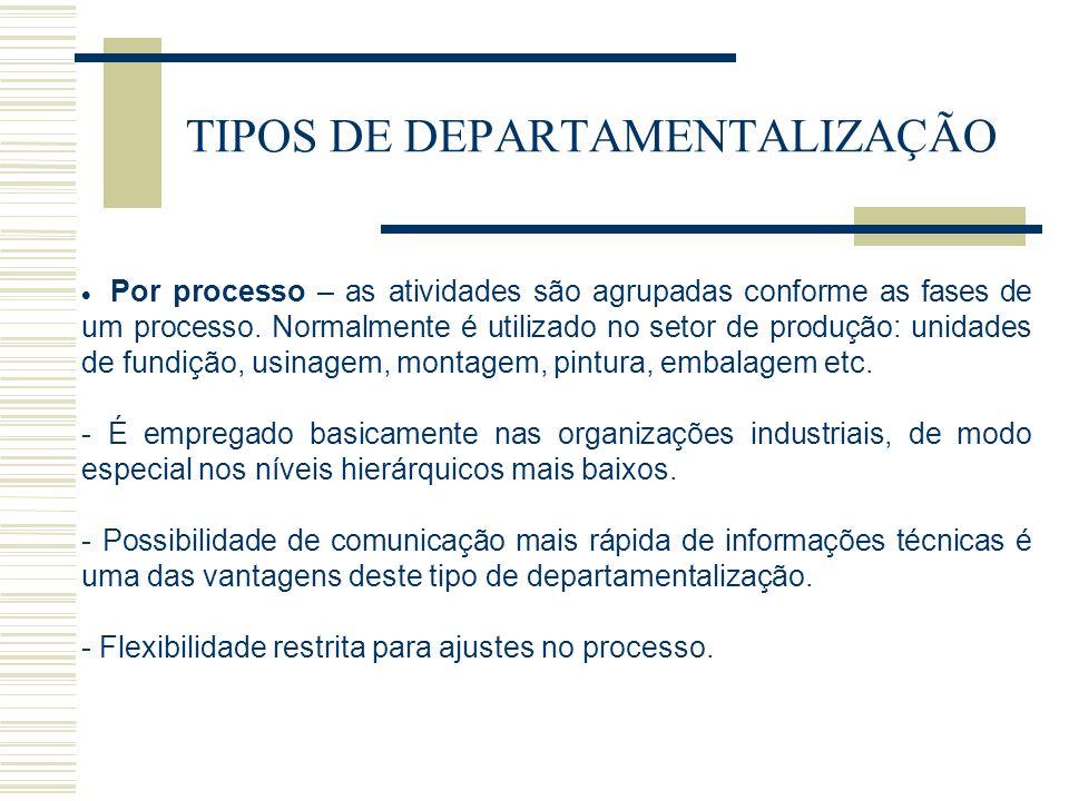 TIPOS DE DEPARTAMENTALIZAÇÃO Por processo – as atividades são agrupadas conforme as fases de um processo.