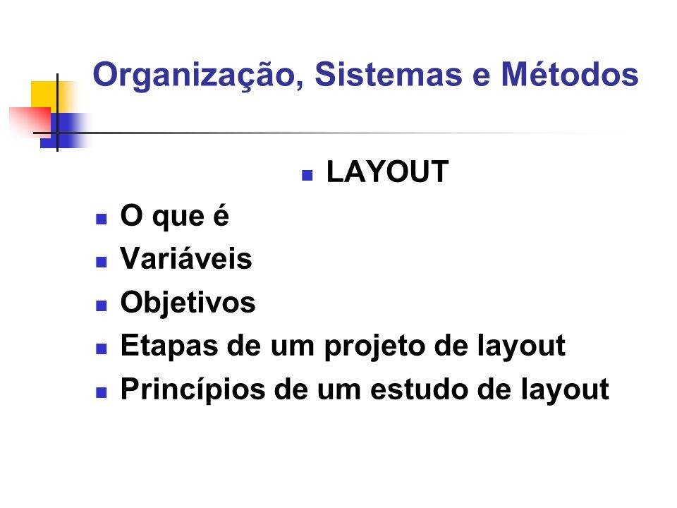 Organização, Sistemas e Métodos LAYOUT O que é Variáveis Objetivos Etapas de um projeto de layout Princípios de um estudo de layout