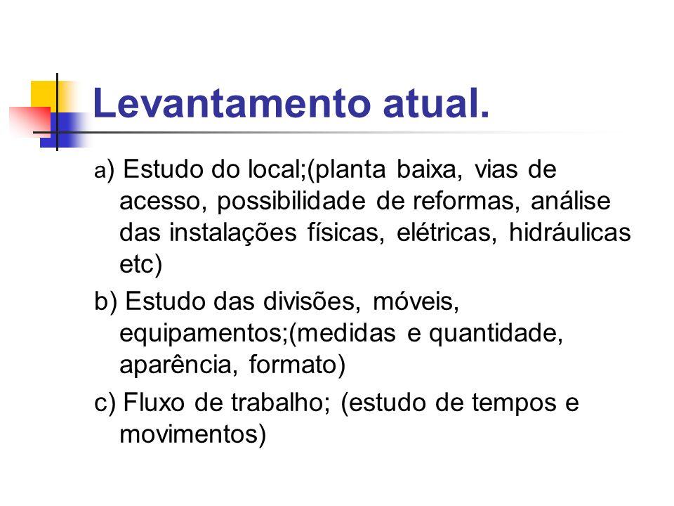 Levantamento atual. a ) Estudo do local;(planta baixa, vias de acesso, possibilidade de reformas, análise das instalações físicas, elétricas, hidráuli