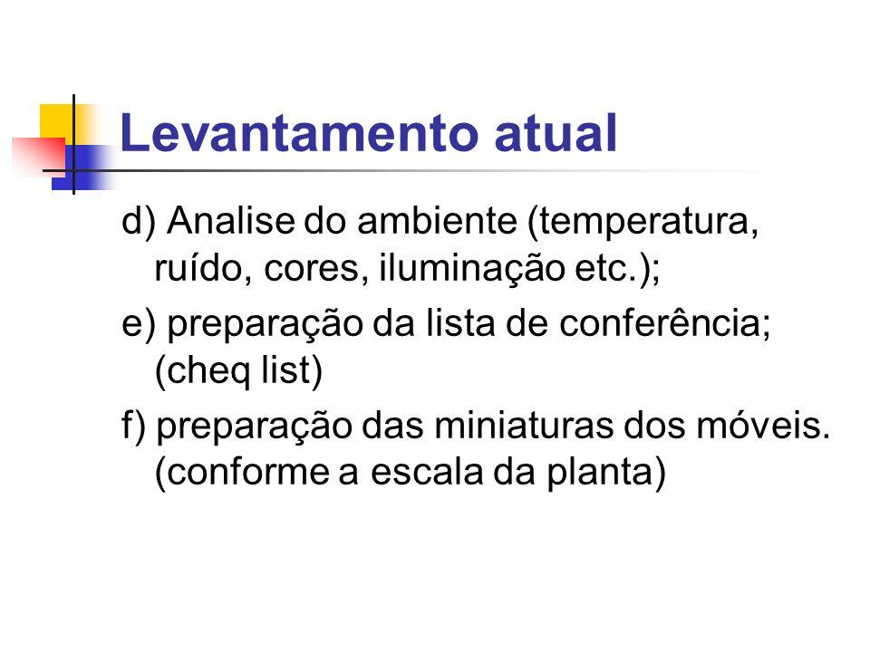 Levantamento atual d) Analise do ambiente (temperatura, ruído, cores, iluminação etc.); e) preparação da lista de conferência; (cheq list) f) preparaç