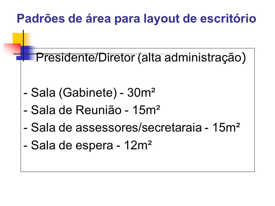 Padrões de área para layout de escritório Presidente/Diretor (alta administração ) - Sala (Gabinete) - 30m² - Sala de Reunião - 15m² - Sala de assesso