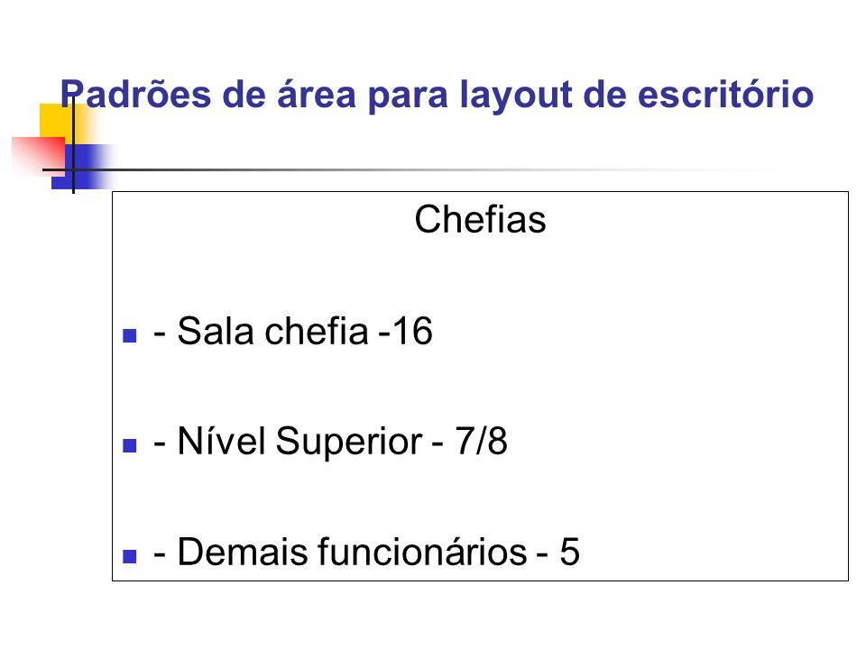 Padrões de área para layout de escritório Chefias - Sala chefia -16 - Nível Superior - 7/8 - Demais funcionários - 5