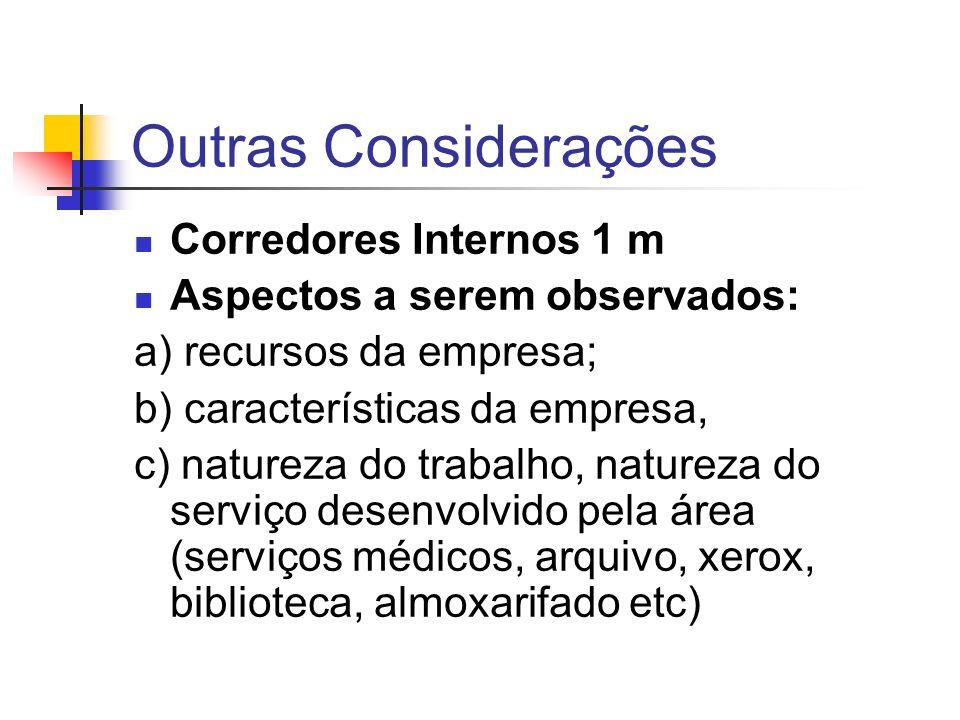 Outras Considerações Corredores Internos 1 m Aspectos a serem observados: a) recursos da empresa; b) características da empresa, c) natureza do trabal
