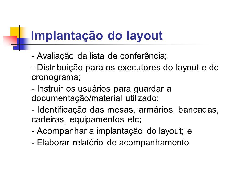 Implantação do layout - Avaliação da lista de conferência; - Distribuição para os executores do layout e do cronograma; - Instruir os usuários para gu