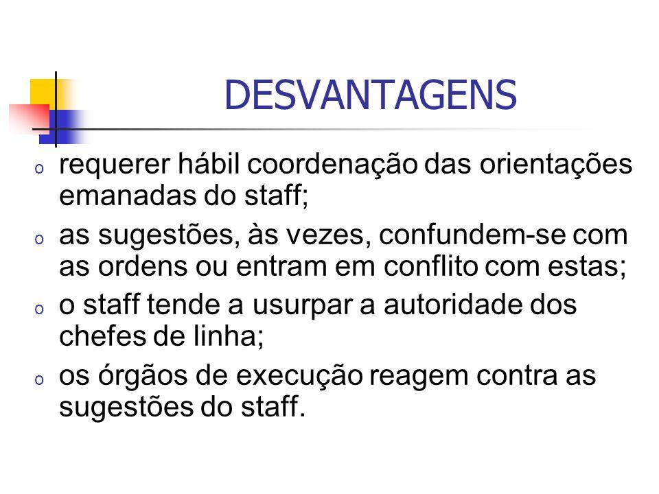 DESVANTAGENS o requerer hábil coordenação das orientações emanadas do staff; o as sugestões, às vezes, confundem-se com as ordens ou entram em conflit