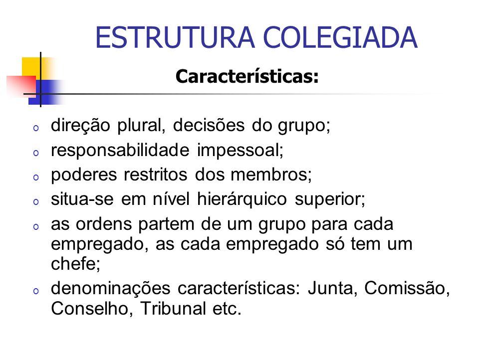 ESTRUTURA COLEGIADA Características: o direção plural, decisões do grupo; o responsabilidade impessoal; o poderes restritos dos membros; o situa-se em