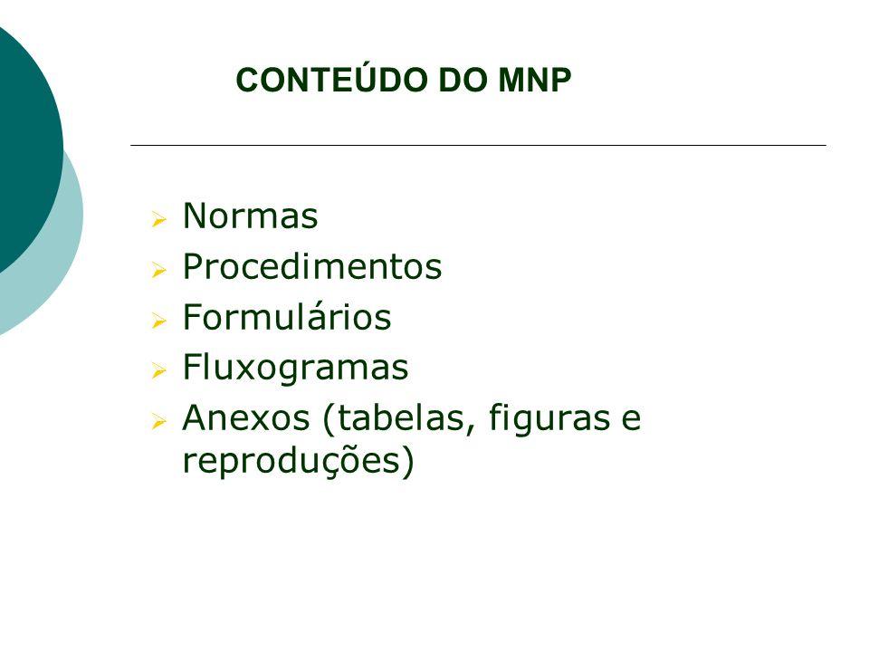 CONTEÚDO DO MNP Normas Procedimentos Formulários Fluxogramas Anexos (tabelas, figuras e reproduções)
