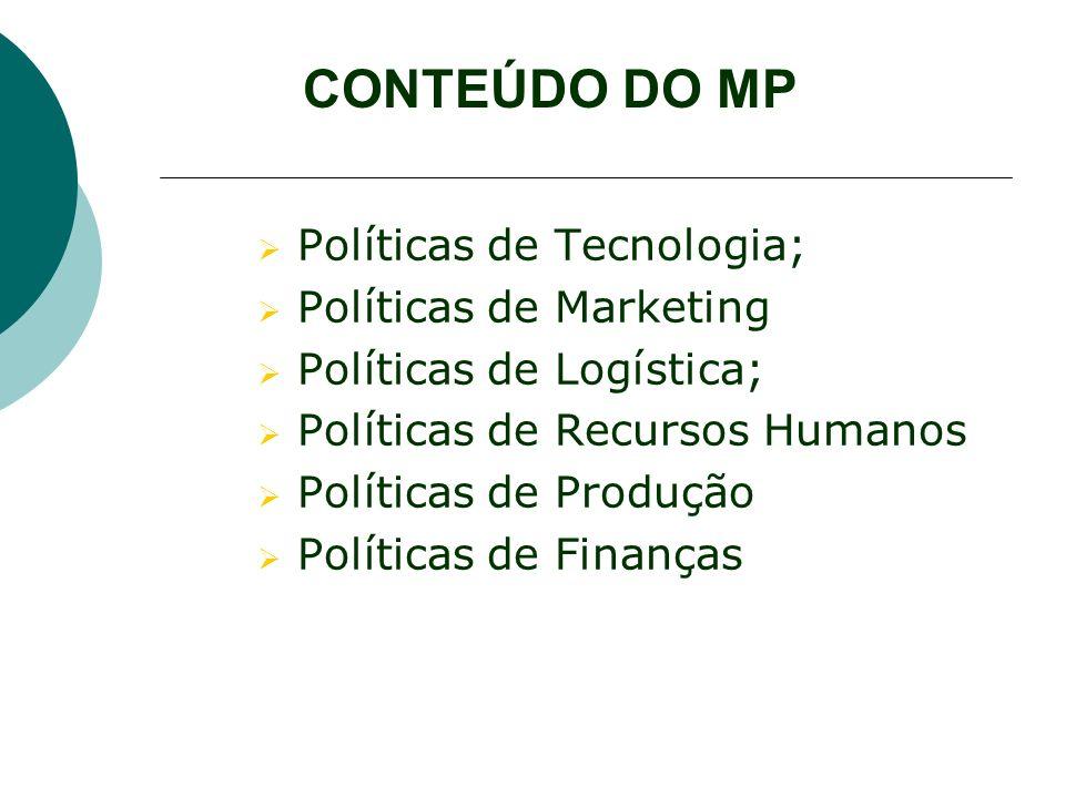 CONTEÚDO DO MP Políticas de Tecnologia; Políticas de Marketing Políticas de Logística; Políticas de Recursos Humanos Políticas de Produção Políticas d