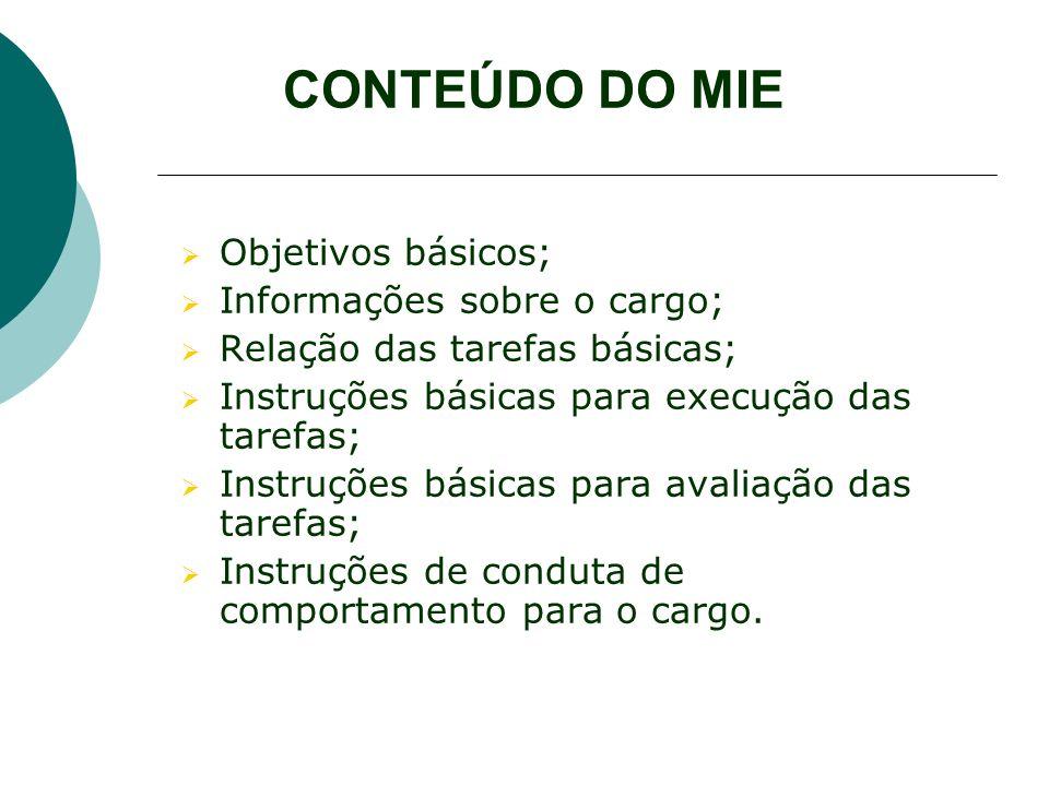 CONTEÚDO DO MIE Objetivos básicos; Informações sobre o cargo; Relação das tarefas básicas; Instruções básicas para execução das tarefas; Instruções bá