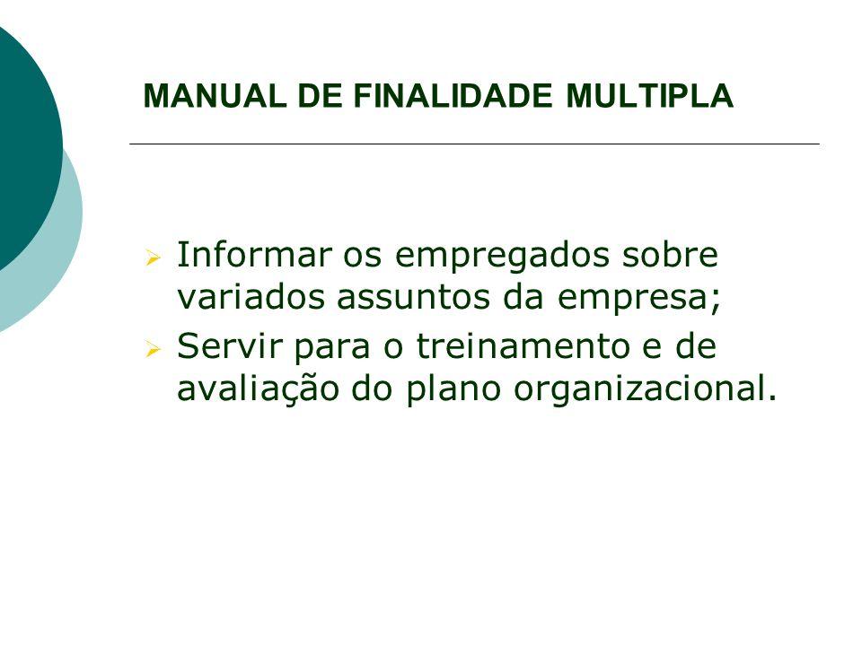 MANUAL DE FINALIDADE MULTIPLA Informar os empregados sobre variados assuntos da empresa; Servir para o treinamento e de avaliação do plano organizacio