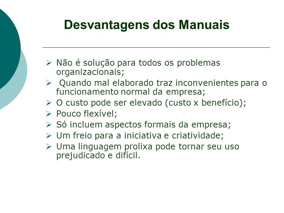 Desvantagens dos Manuais Não é solução para todos os problemas organizacionais; Quando mal elaborado traz inconvenientes para o funcionamento normal d