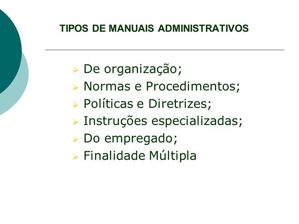 TIPOS DE MANUAIS ADMINISTRATIVOS De organização; Normas e Procedimentos; Políticas e Diretrizes; Instruções especializadas; Do empregado; Finalidade M