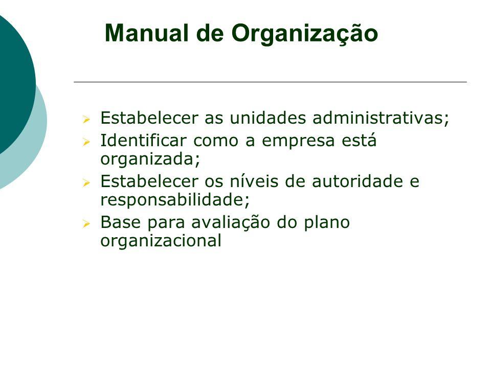 Manual de Organização Estabelecer as unidades administrativas; Identificar como a empresa está organizada; Estabelecer os níveis de autoridade e respo