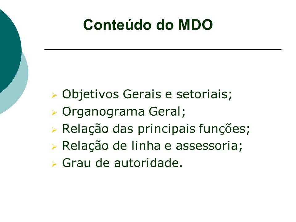 Conteúdo do MDO Objetivos Gerais e setoriais; Organograma Geral; Relação das principais funções; Relação de linha e assessoria; Grau de autoridade.
