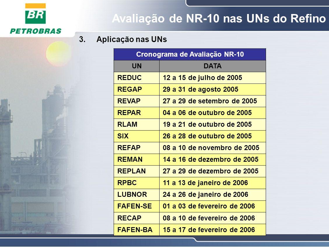 Avaliação de NR-10 nas UNs do Refino 3.Aplicação nas UNs Obtido gráfico das notas finais por UN