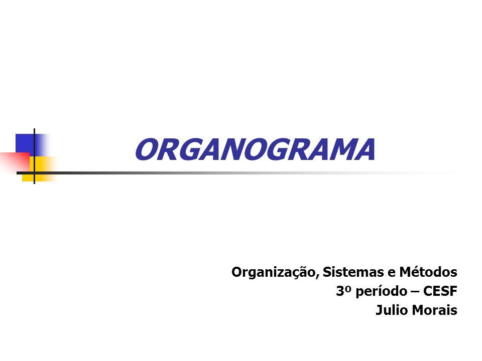 O que é o organograma.
