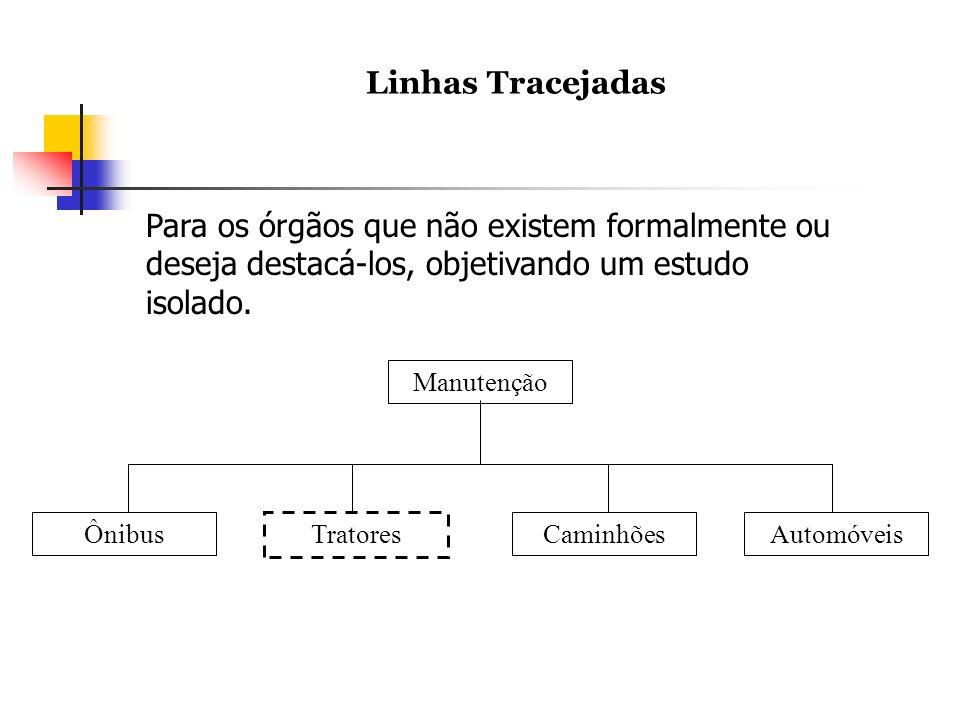 Para melhorar a estética usar a forma intercalada na elaboração do organograma clássico