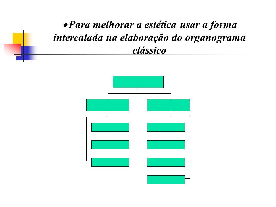 Clássico É o tipo de organograma mais completo e usual, o qual permite melhor entendimento da representação orgânica de uma empresa.