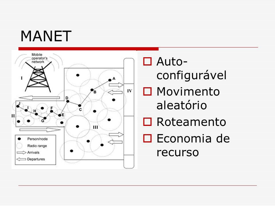 VANET Auto- configurável Movimento organizado Roteamento Recurso disponível