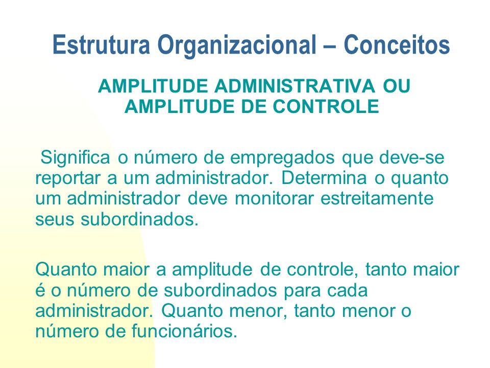 AMPLITUDE ADMINISTRATIVA OU AMPLITUDE DE CONTROLE Significa o número de empregados que deve-se reportar a um administrador. Determina o quanto um admi