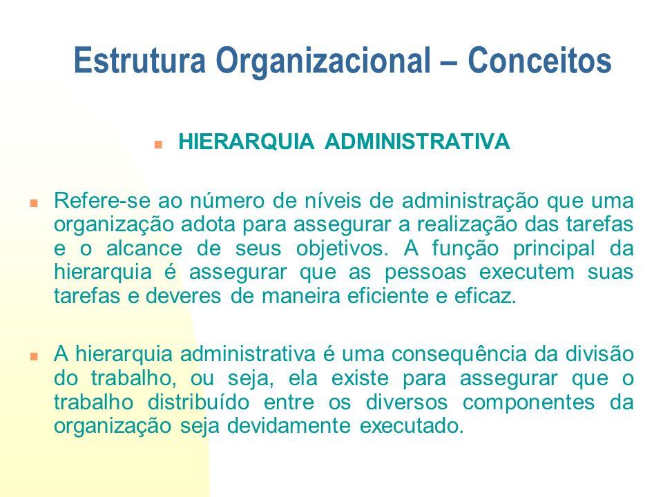 HIERARQUIA ADMINISTRATIVA Refere-se ao número de níveis de administração que uma organização adota para assegurar a realização das tarefas e o alcance