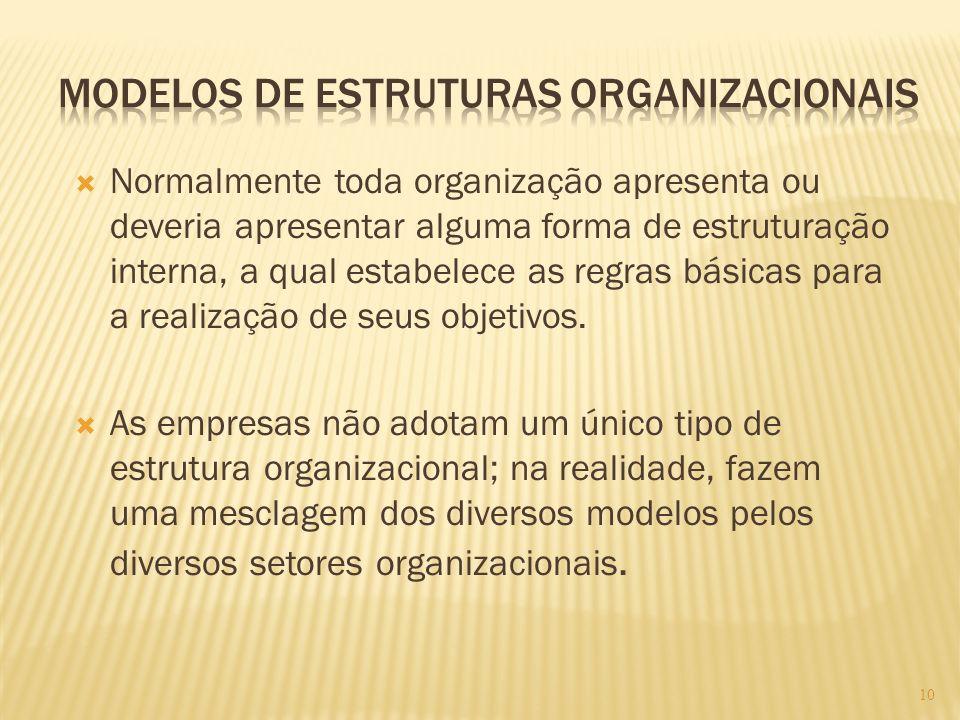10 Normalmente toda organização apresenta ou deveria apresentar alguma forma de estruturação interna, a qual estabelece as regras básicas para a reali