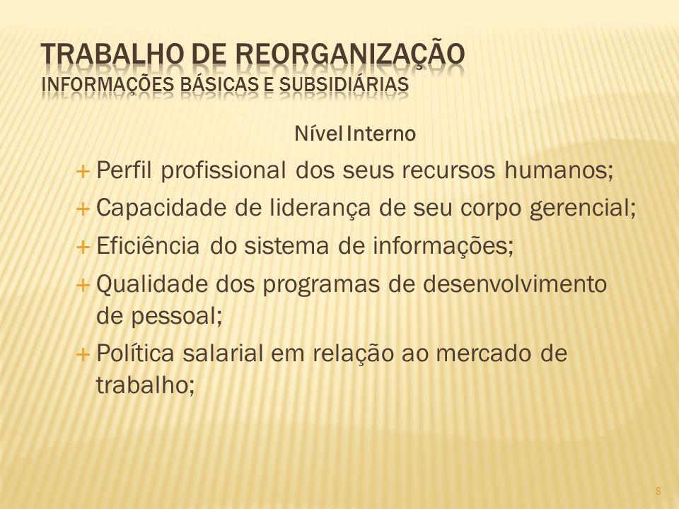 8 Nível Interno Perfil profissional dos seus recursos humanos; Capacidade de liderança de seu corpo gerencial; Eficiência do sistema de informações; Q