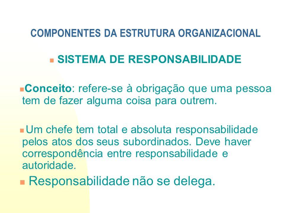Sistema de Responsabilidade Aspectos básicos do sistema de responsabilidade: Departamentalização; Linha e assessoria; Atribuições das unidades organizacionais.