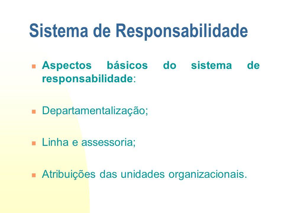 COMPONENTES DA ESTRUTURA ORGANIZACIONAL SISTEMA DE AUTORIDADE Conceito: é o direito para fazer alguma coisa.
