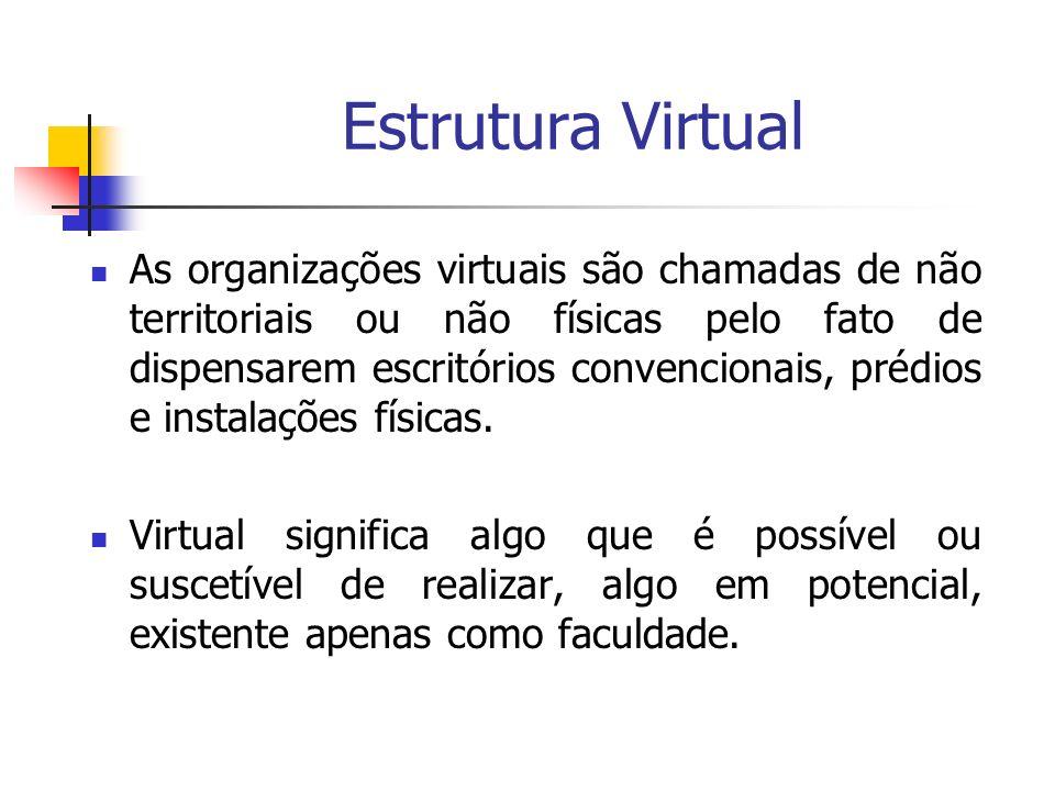 Estrutura Virtual As organizações virtuais são chamadas de não territoriais ou não físicas pelo fato de dispensarem escritórios convencionais, prédios