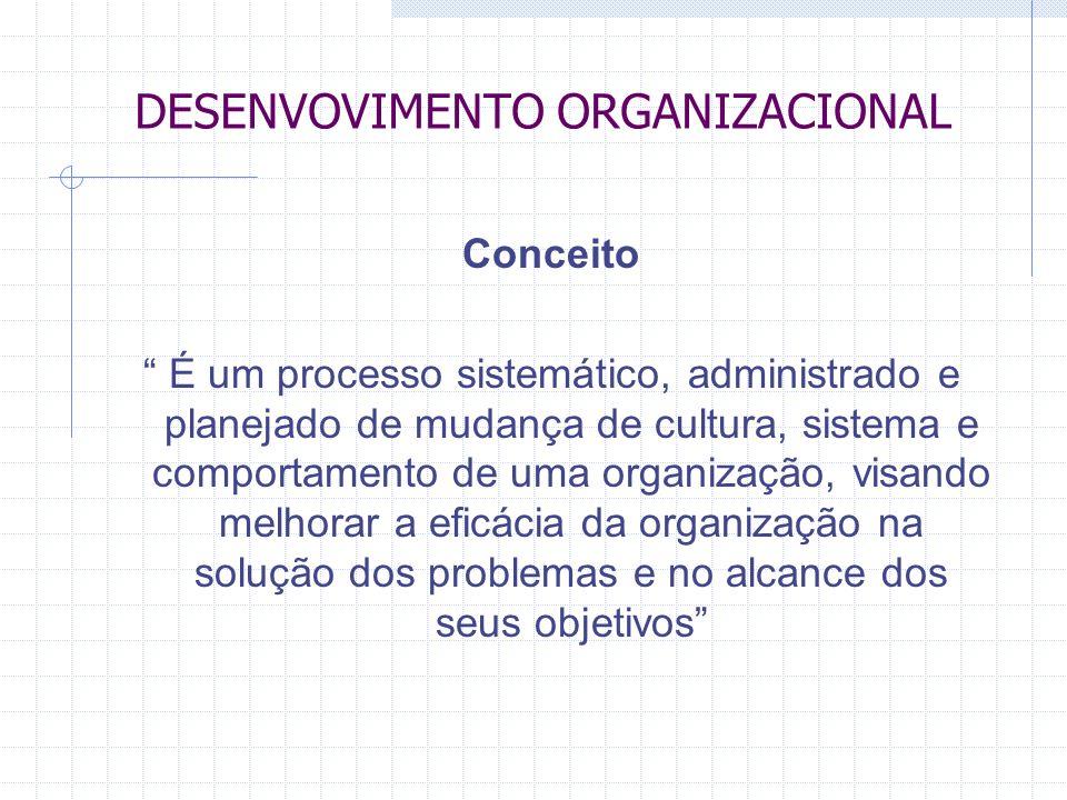 DESENVOVIMENTO ORGANIZACIONAL Conceito É um processo sistemático, administrado e planejado de mudança de cultura, sistema e comportamento de uma organização, visando melhorar a eficácia da organização na solução dos problemas e no alcance dos seus objetivos
