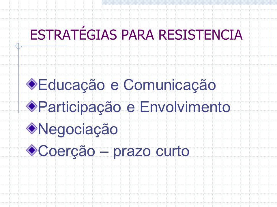 ESTRATÉGIAS PARA RESISTENCIA Educação e Comunicação Participação e Envolvimento Negociação Coerção – prazo curto