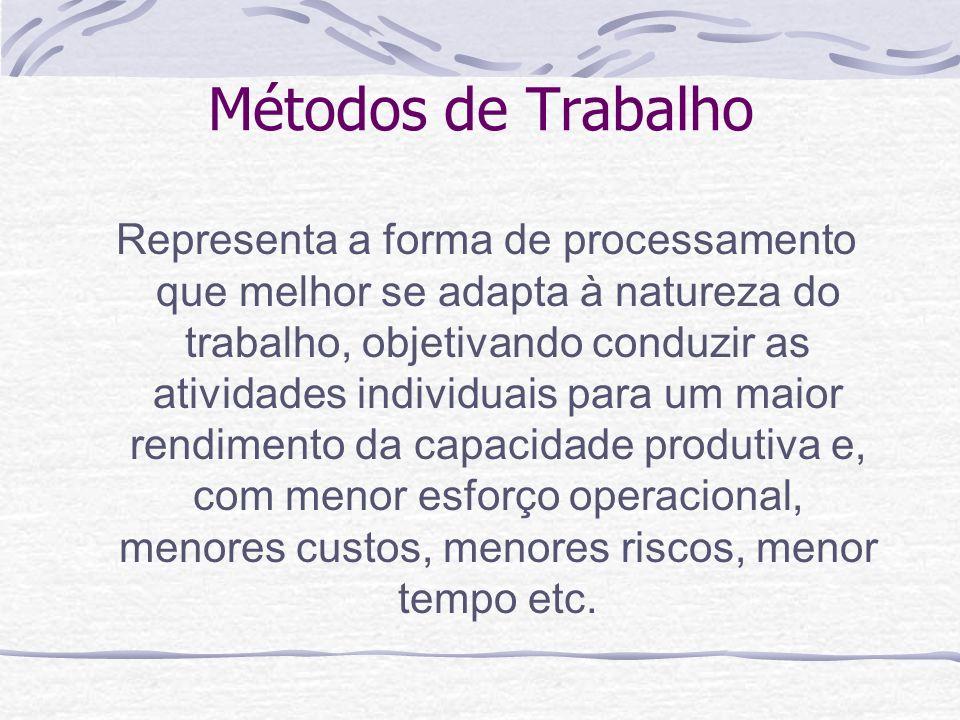 Métodos de Trabalho Representa a forma de processamento que melhor se adapta à natureza do trabalho, objetivando conduzir as atividades individuais pa