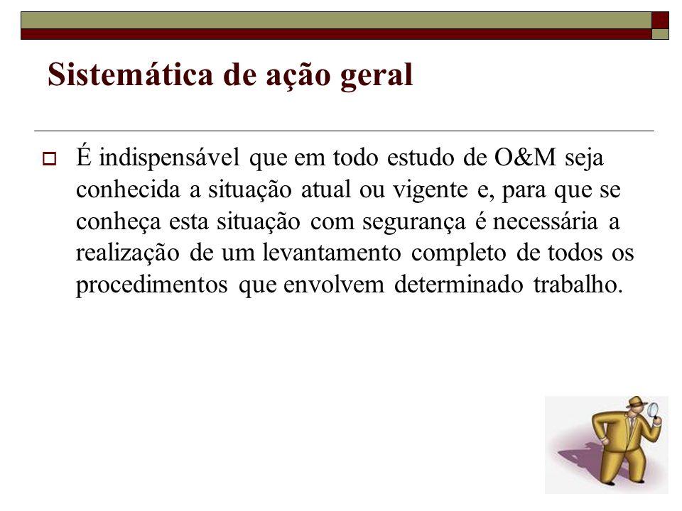 Sistemática de ação geral É indispensável que em todo estudo de O&M seja conhecida a situação atual ou vigente e, para que se conheça esta situação co