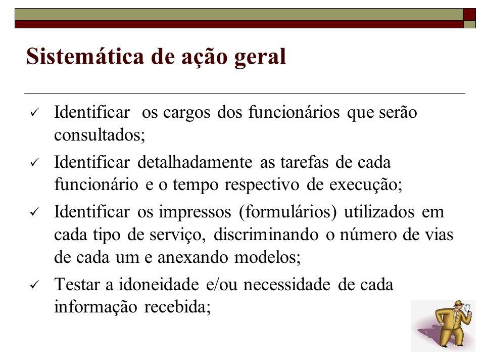 Sistemática de ação geral Identificar os cargos dos funcionários que serão consultados; Identificar detalhadamente as tarefas de cada funcionário e o