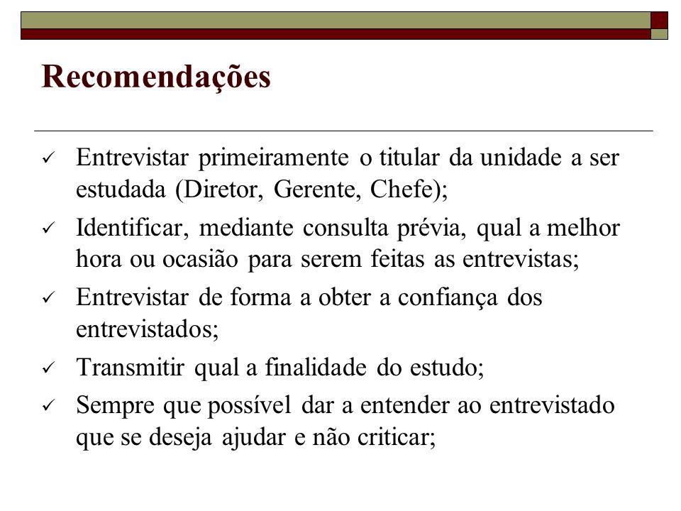 Recomendações Entrevistar primeiramente o titular da unidade a ser estudada (Diretor, Gerente, Chefe); Identificar, mediante consulta prévia, qual a m