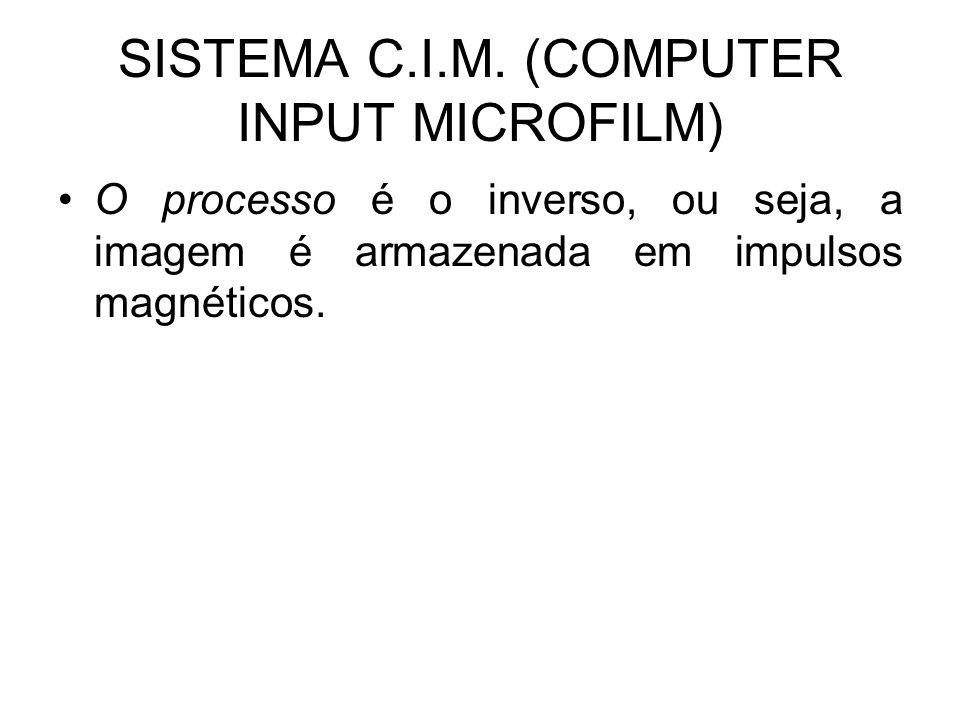 SISTEMA C.I.M. (COMPUTER INPUT MICROFILM) O processo é o inverso, ou seja, a imagem é armazenada em impulsos magnéticos.