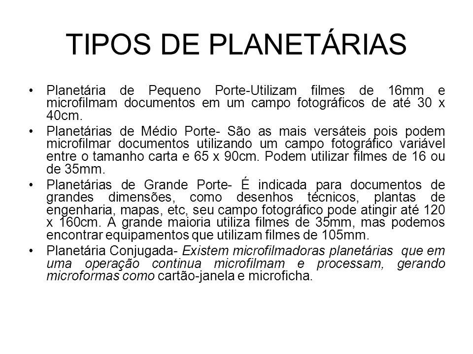 TIPOS DE PLANETÁRIAS Planetária de Pequeno Porte-Utilizam filmes de 16mm e microfilmam documentos em um campo fotográficos de até 30 x 40cm. Planetári