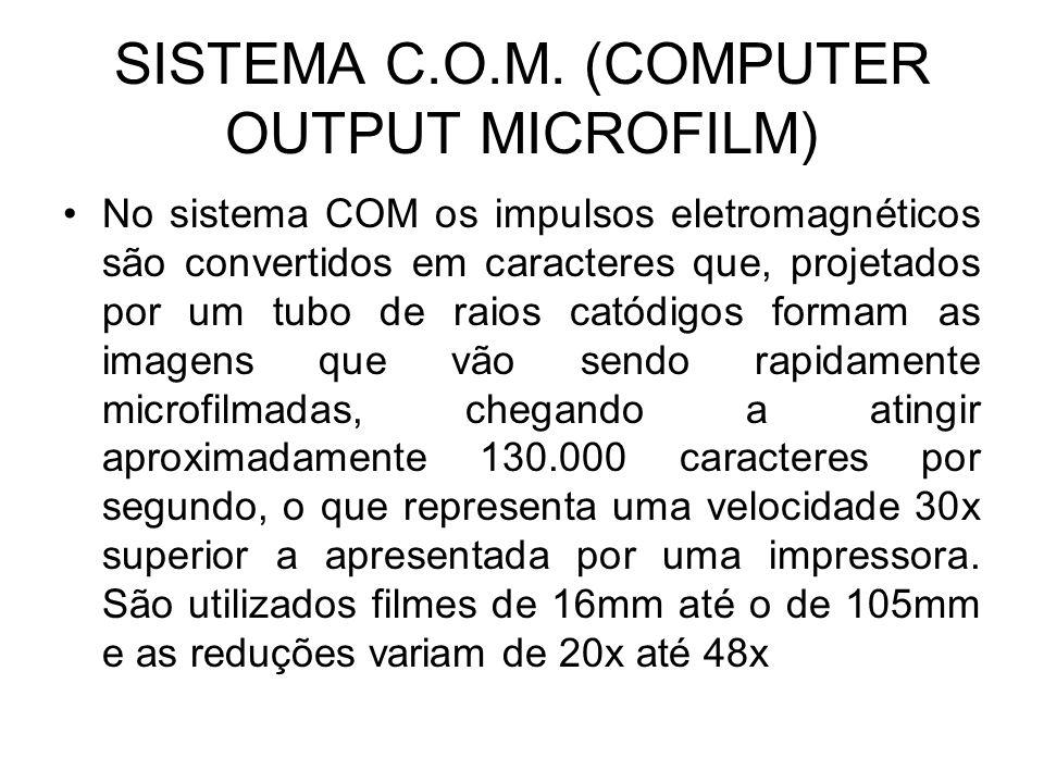 SISTEMA C.O.M. (COMPUTER OUTPUT MICROFILM) No sistema COM os impulsos eletromagnéticos são convertidos em caracteres que, projetados por um tubo de ra