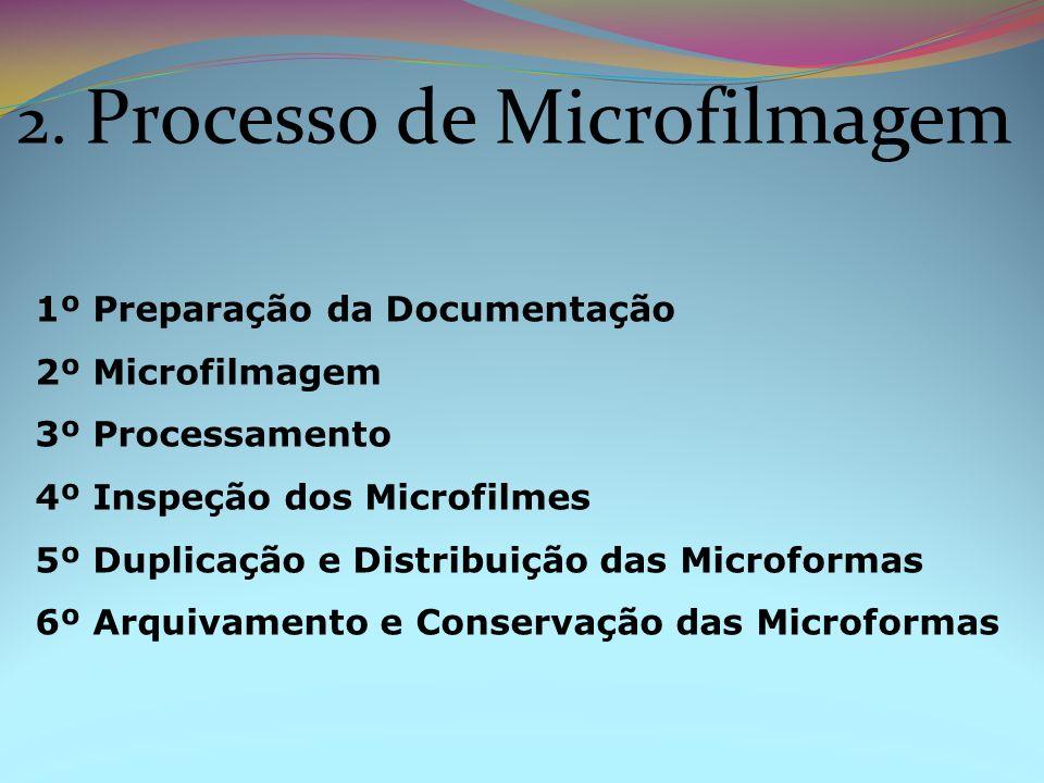 2. Processo de Microfilmagem 1º Preparação da Documentação 2º Microfilmagem 3º Processamento 4º Inspeção dos Microfilmes 5º Duplicação e Distribuição