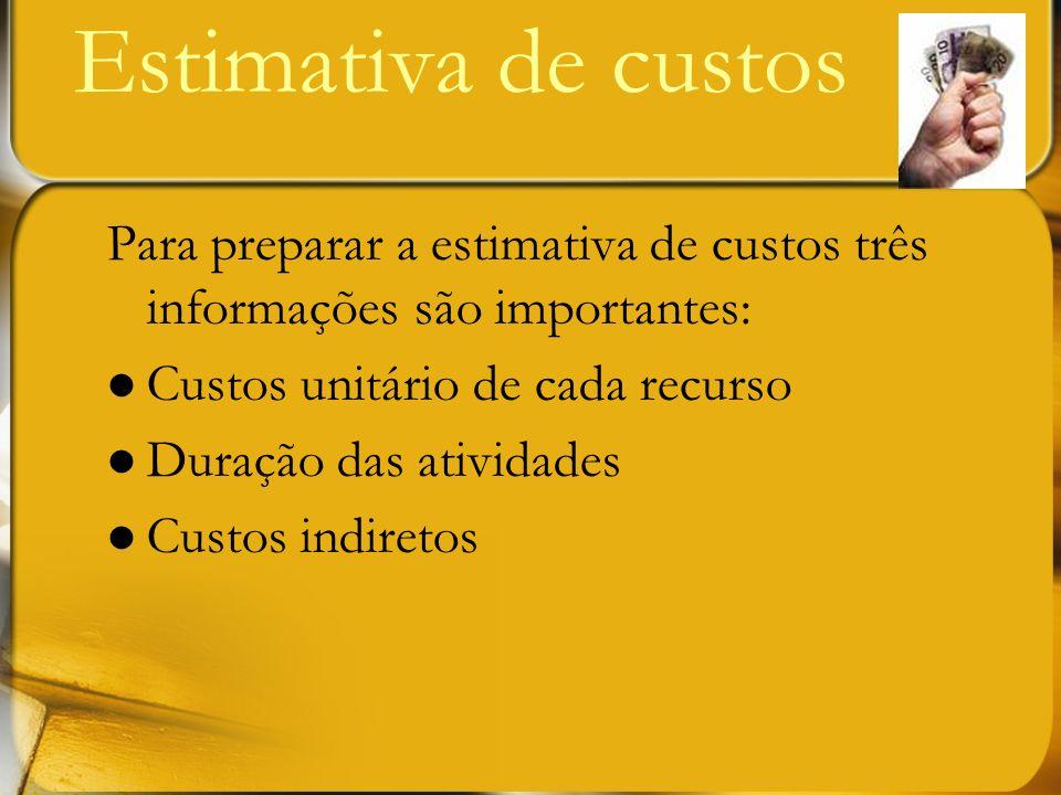 Estimativa de custos Para preparar a estimativa de custos três informações são importantes: Custos unitário de cada recurso Duração das atividades Cus