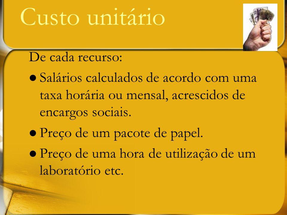 Custo unitário De cada recurso: Salários calculados de acordo com uma taxa horária ou mensal, acrescidos de encargos sociais. Preço de um pacote de pa