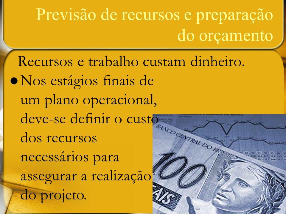 Recursos e trabalho custam dinheiro. Nos estágios finais de um plano operacional, deve-se definir o custo dos recursos necessários para assegurar a re
