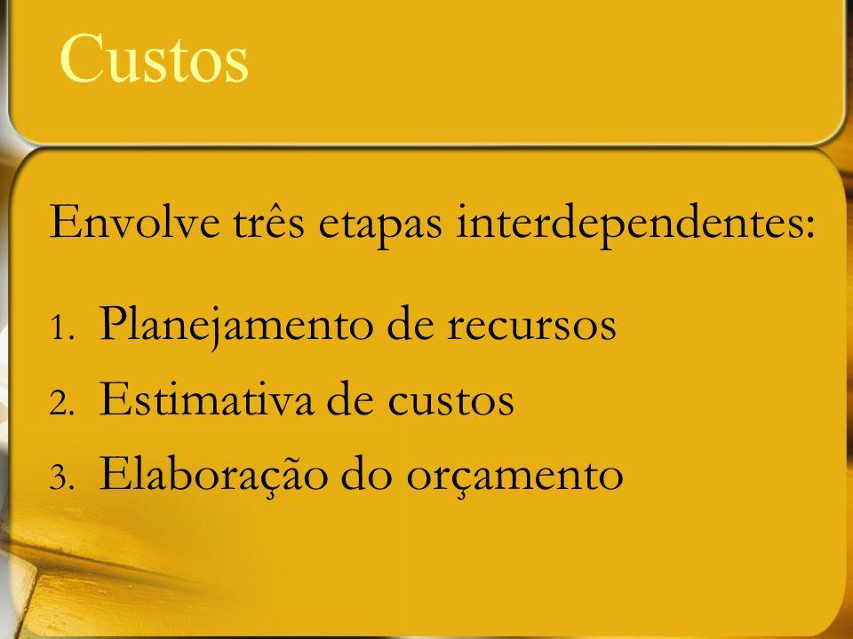 Custos Envolve três etapas interdependentes: 1. Planejamento de recursos 2. Estimativa de custos 3. Elaboração do orçamento