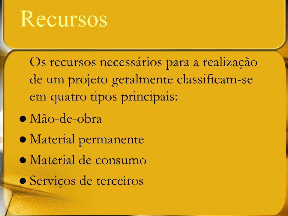 Recursos Mão-de-obra Material permanente Material de consumo Serviços de terceiros Os recursos necessários para a realização de um projeto geralmente