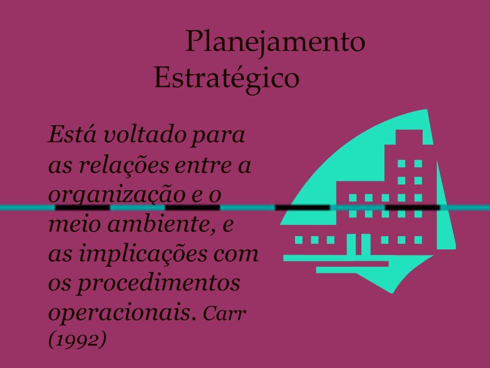 Planejamento Estratégico Está voltado para as relações entre a organização e o meio ambiente, e as implicações com os procedimentos operacionais. Carr