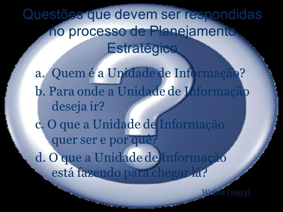 Questões que devem ser respondidas no processo de Planejamento Estratégico a.Quem é a Unidade de Informação? b. Para onde a Unidade de Informação dese