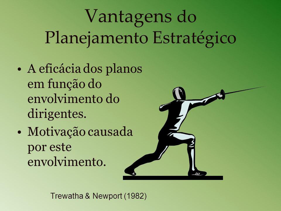 Vantagens do Planejamento Estratégico A eficácia dos planos em função do envolvimento do dirigentes. Motivação causada por este envolvimento. Trewatha